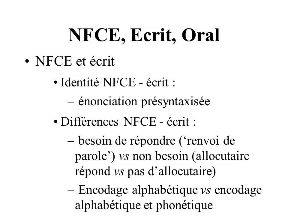NFCE, Ecrit, Oral NFCE et écrit Identité NFCE - écrit :