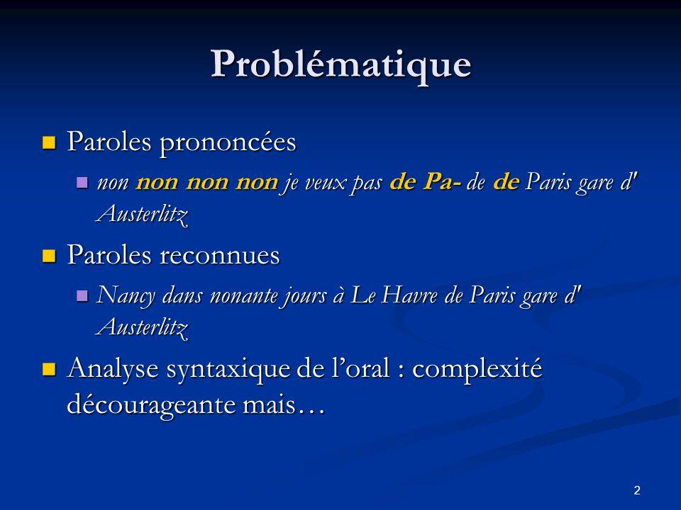 Problématique Paroles prononcées Paroles reconnues