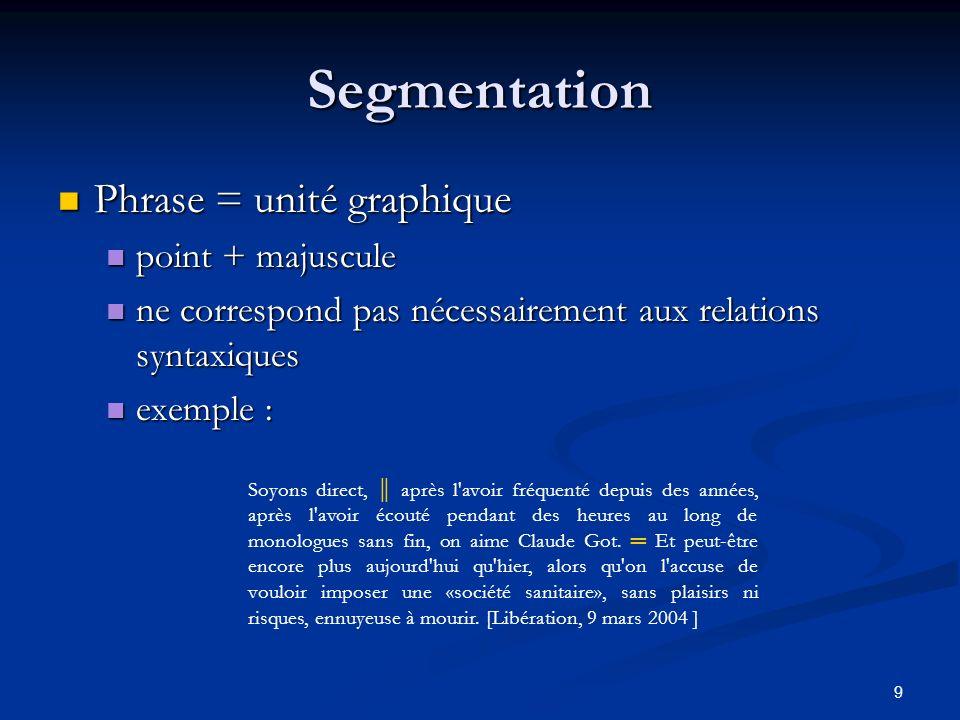 Segmentation Phrase = unité graphique point + majuscule