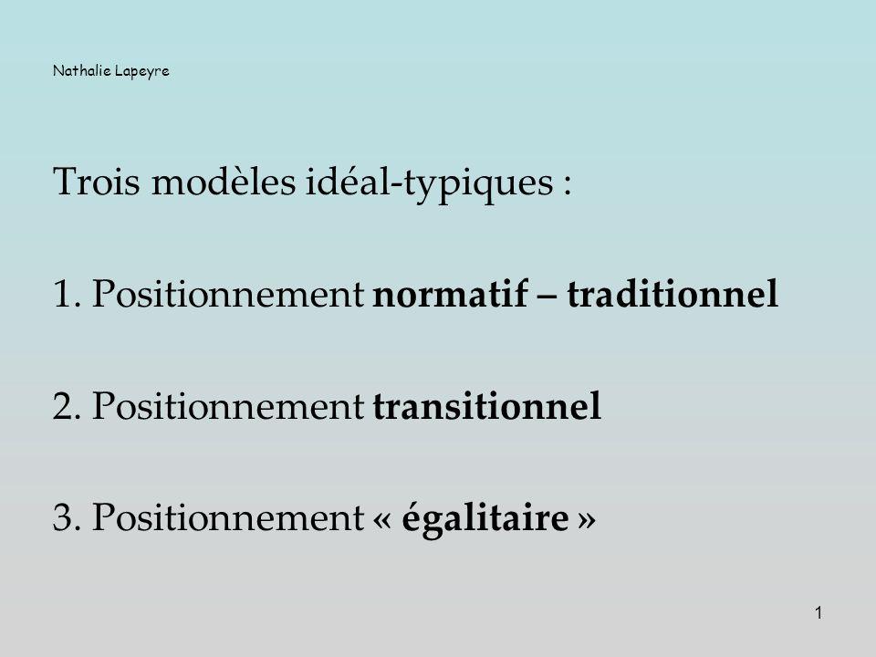 Trois modèles idéal-typiques :