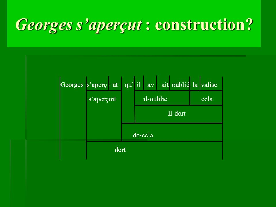 Georges s'aperçut : construction