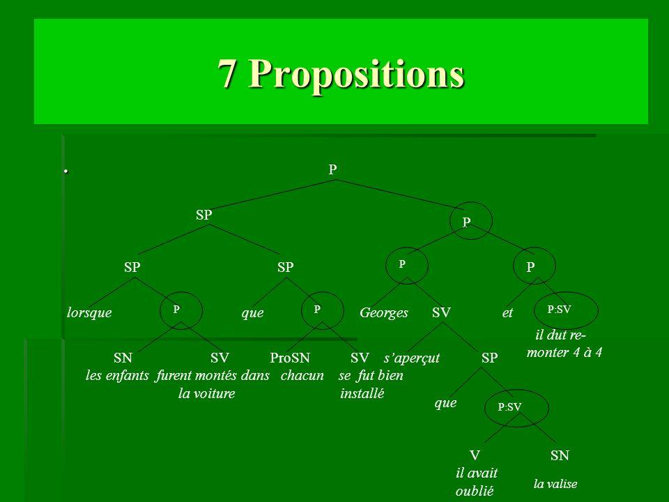 7 Propositions . P SP SP lorsque que Georges SV et monter 4 à 4