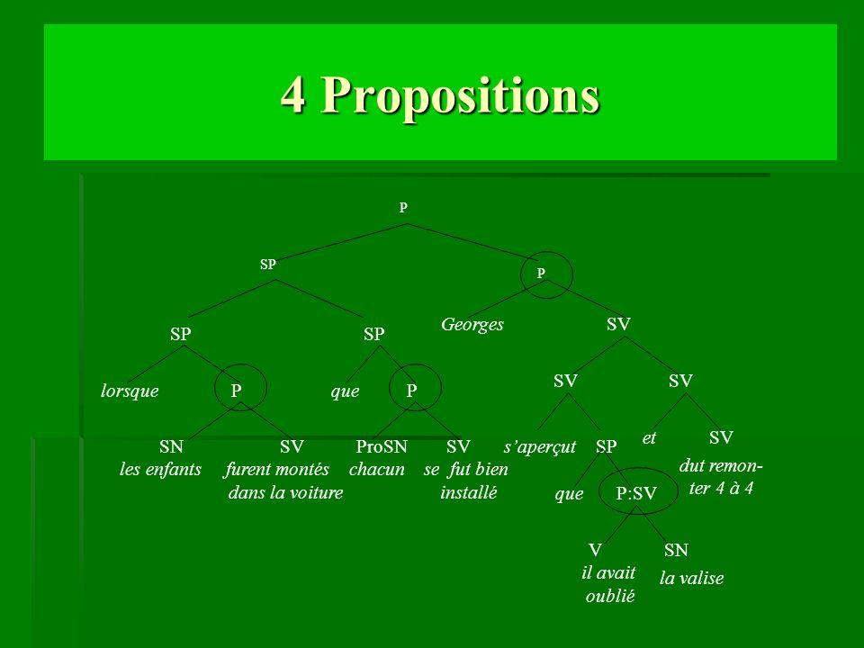 4 Propositions et SV dans la voiture installé SP SP lorsque que