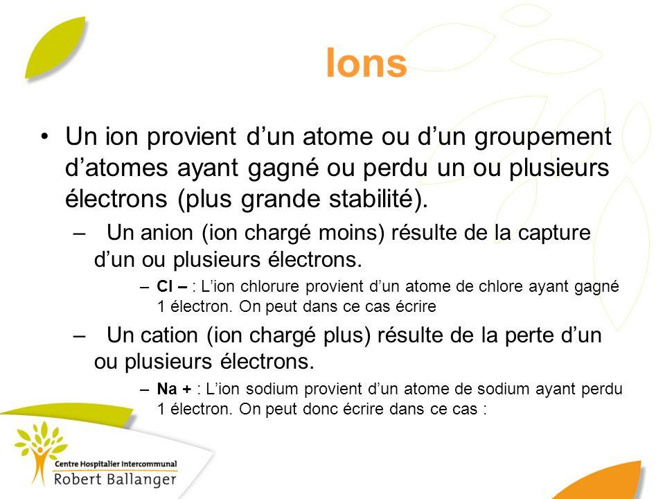Ions Un ion provient d'un atome ou d'un groupement d'atomes ayant gagné ou perdu un ou plusieurs électrons (plus grande stabilité).