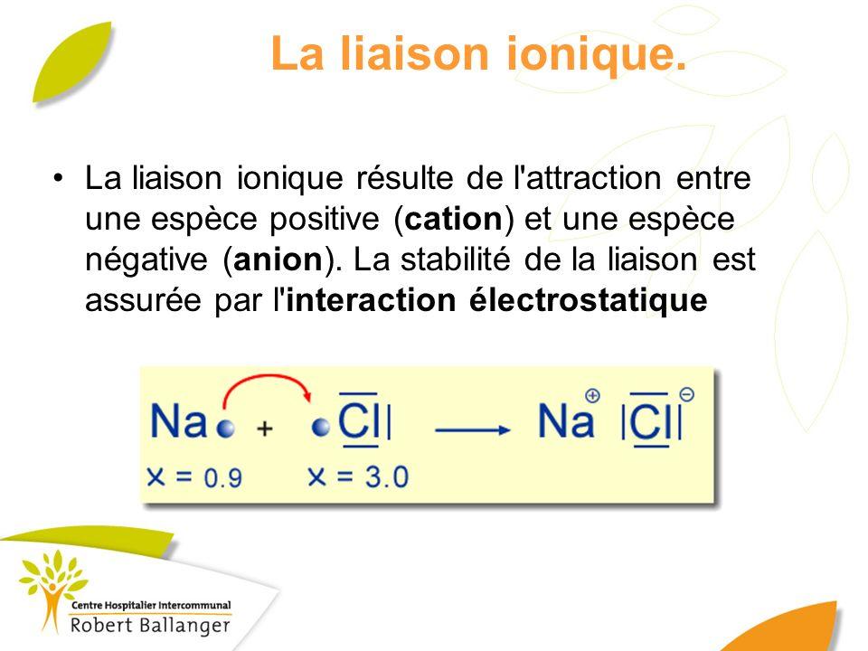 La liaison ionique.