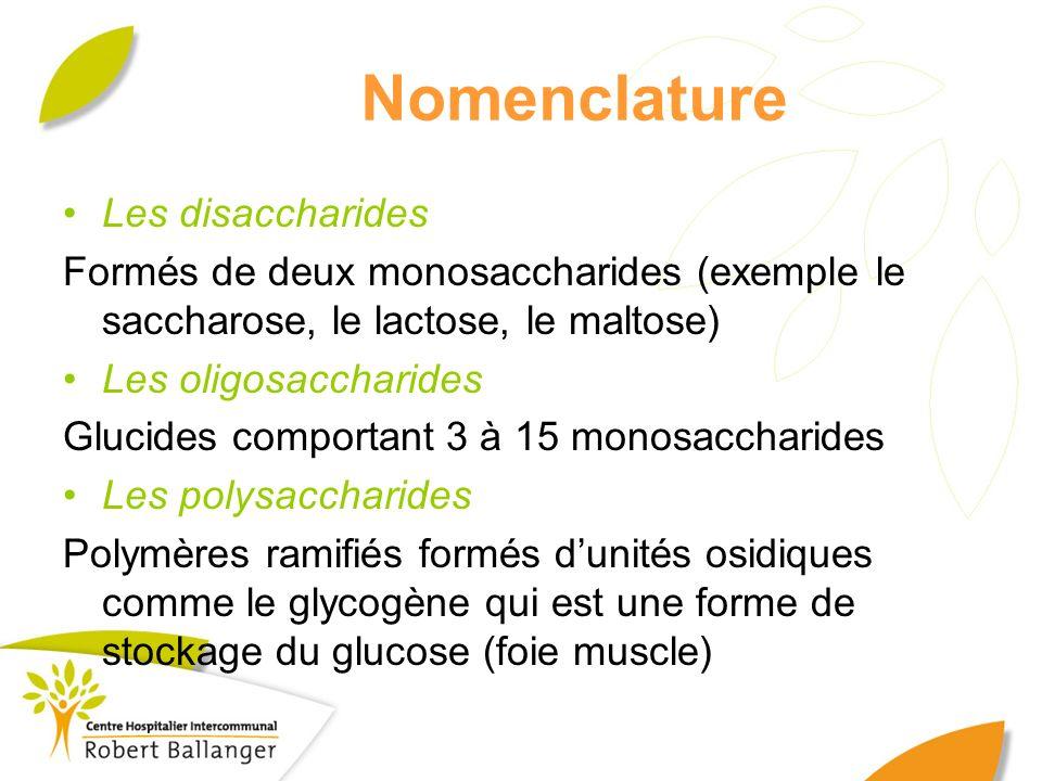 Nomenclature Les disaccharides
