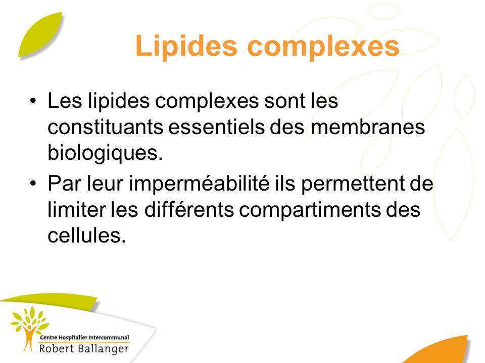 Lipides complexes Les lipides complexes sont les constituants essentiels des membranes biologiques.