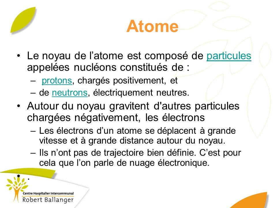 Atome Le noyau de l'atome est composé de particules appelées nucléons constitués de : protons, chargés positivement, et.