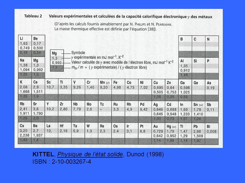 KITTEL, Physique de l'état solide, Dunod (1998)