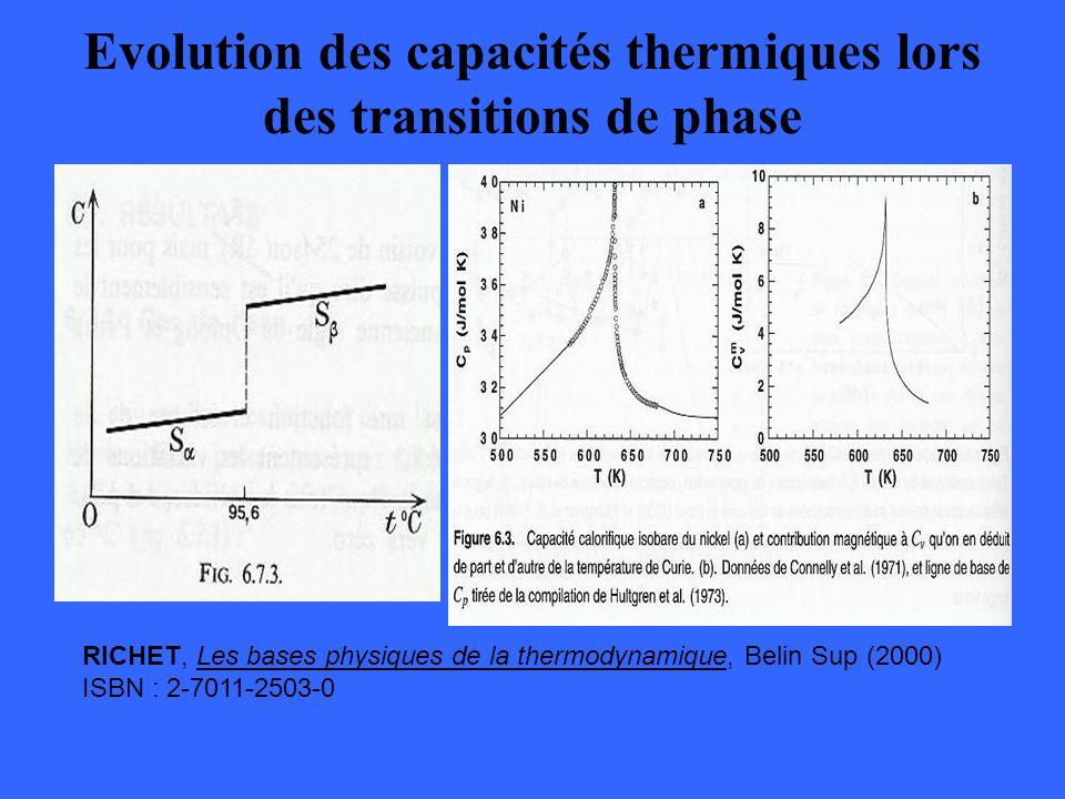 Evolution des capacités thermiques lors des transitions de phase