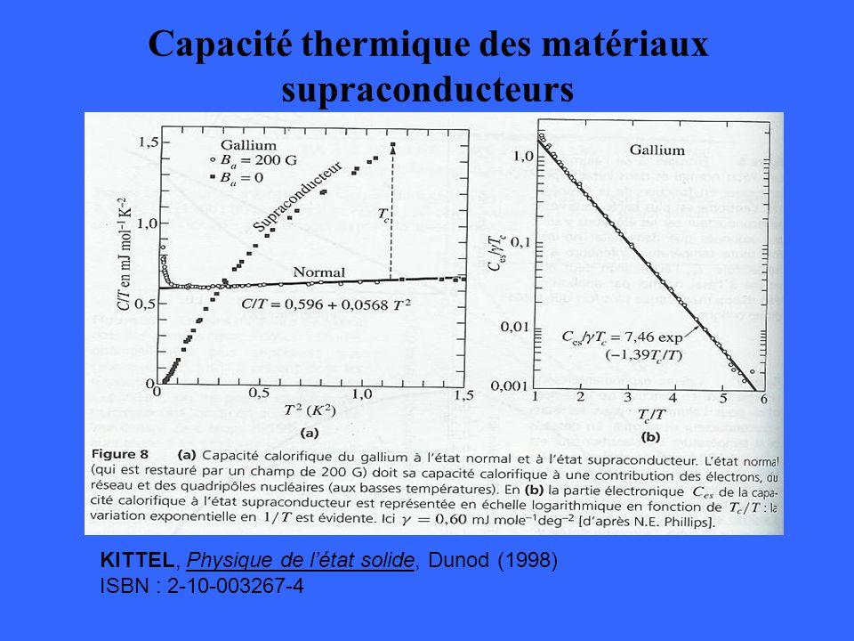 Capacité thermique des matériaux supraconducteurs