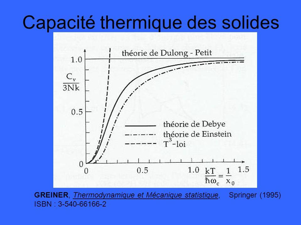 Capacité thermique des solides