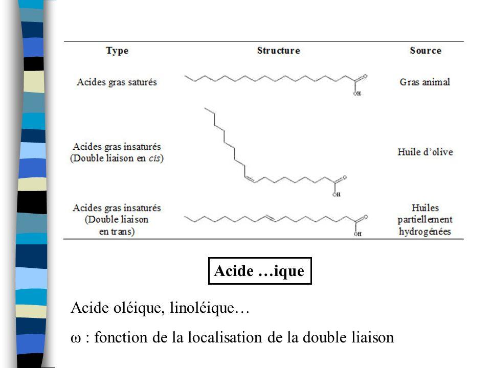Acide …ique Acide oléique, linoléique… ω : fonction de la localisation de la double liaison