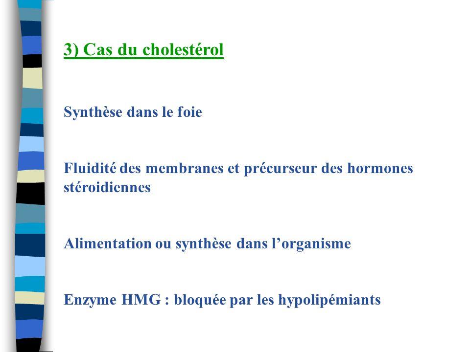 3) Cas du cholestérol Synthèse dans le foie