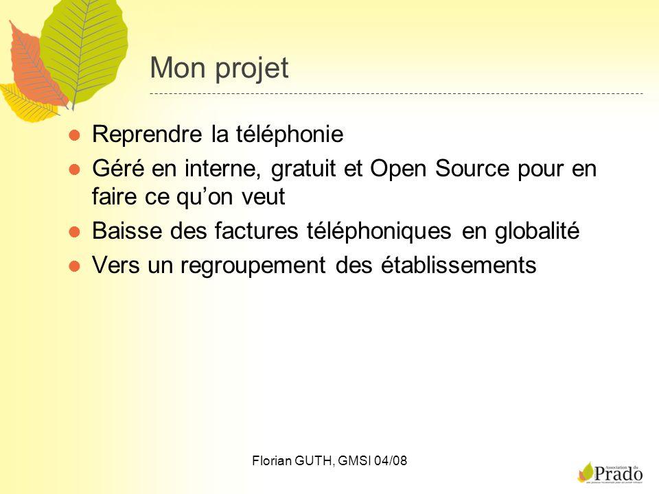 Mon projet Reprendre la téléphonie