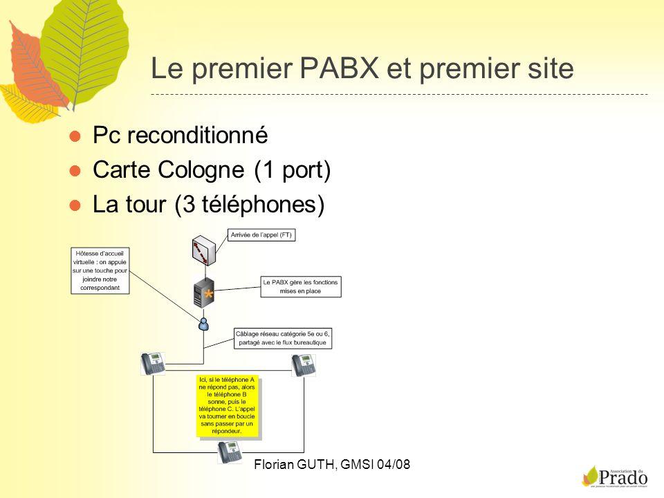 Le premier PABX et premier site
