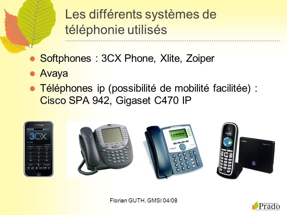 Les différents systèmes de téléphonie utilisés