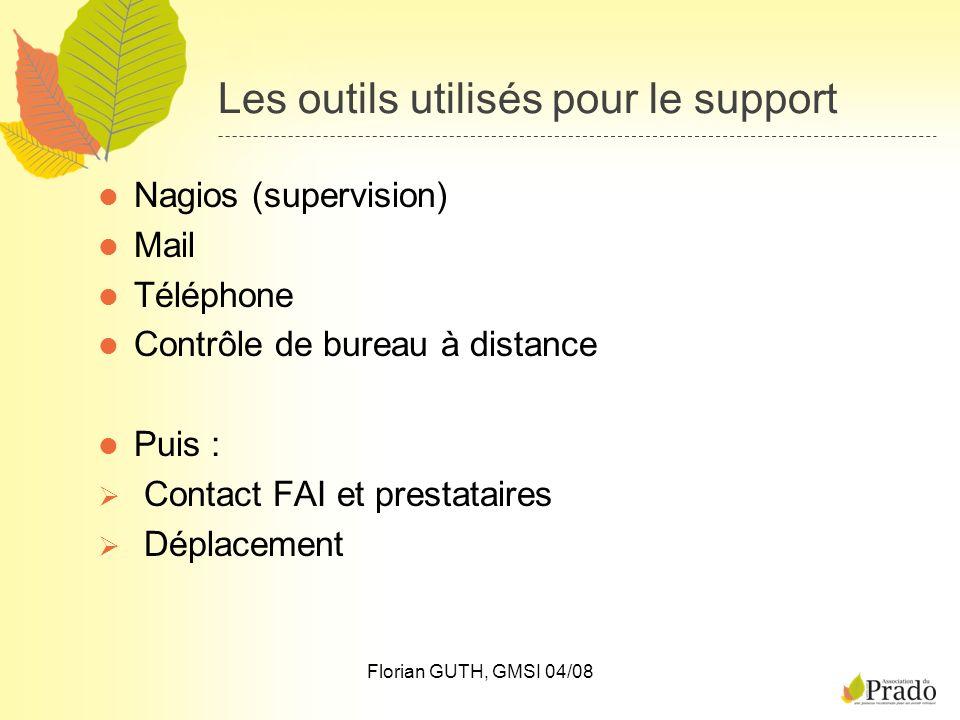Les outils utilisés pour le support
