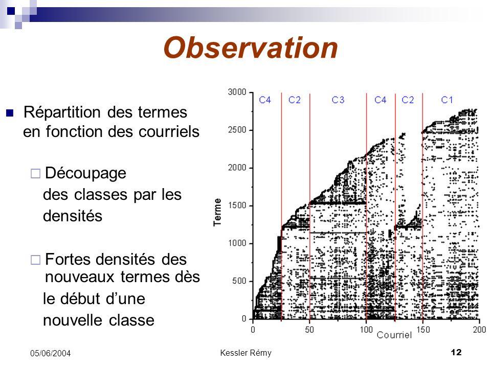 Observation Répartition des termes en fonction des courriels Découpage