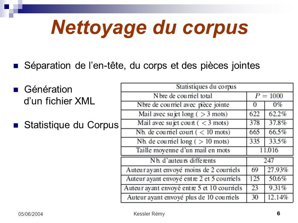 Nettoyage du corpus Séparation de l'en-tête, du corps et des pièces jointes. Génération. d'un fichier XML.