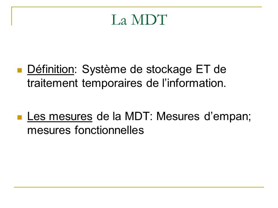 La MDT Définition: Système de stockage ET de traitement temporaires de l'information.
