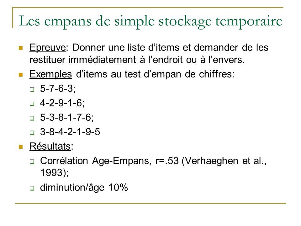 Les empans de simple stockage temporaire