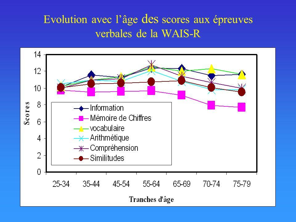 Evolution avec l'âge des scores aux épreuves verbales de la WAIS-R