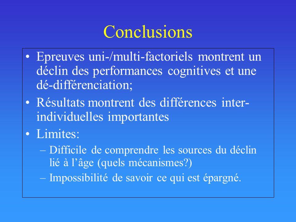 Conclusions Epreuves uni-/multi-factoriels montrent un déclin des performances cognitives et une dé-différenciation;