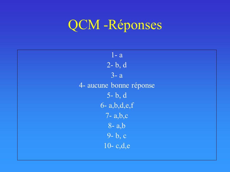 QCM -Réponses 1- a 2- b, d 3- a 4- aucune bonne réponse 5- b, d