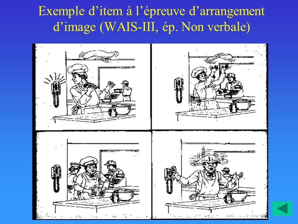 Exemple d'item à l'épreuve d'arrangement d'image (WAIS-III, ép