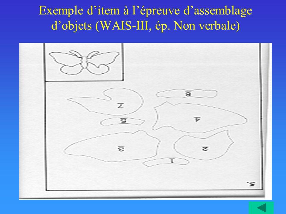 Exemple d'item à l'épreuve d'assemblage d'objets (WAIS-III, ép