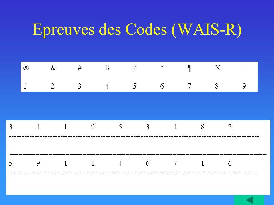 Epreuves des Codes (WAIS-R)