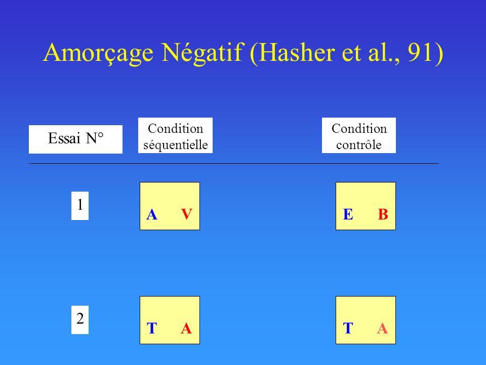 Amorçage Négatif (Hasher et al., 91)