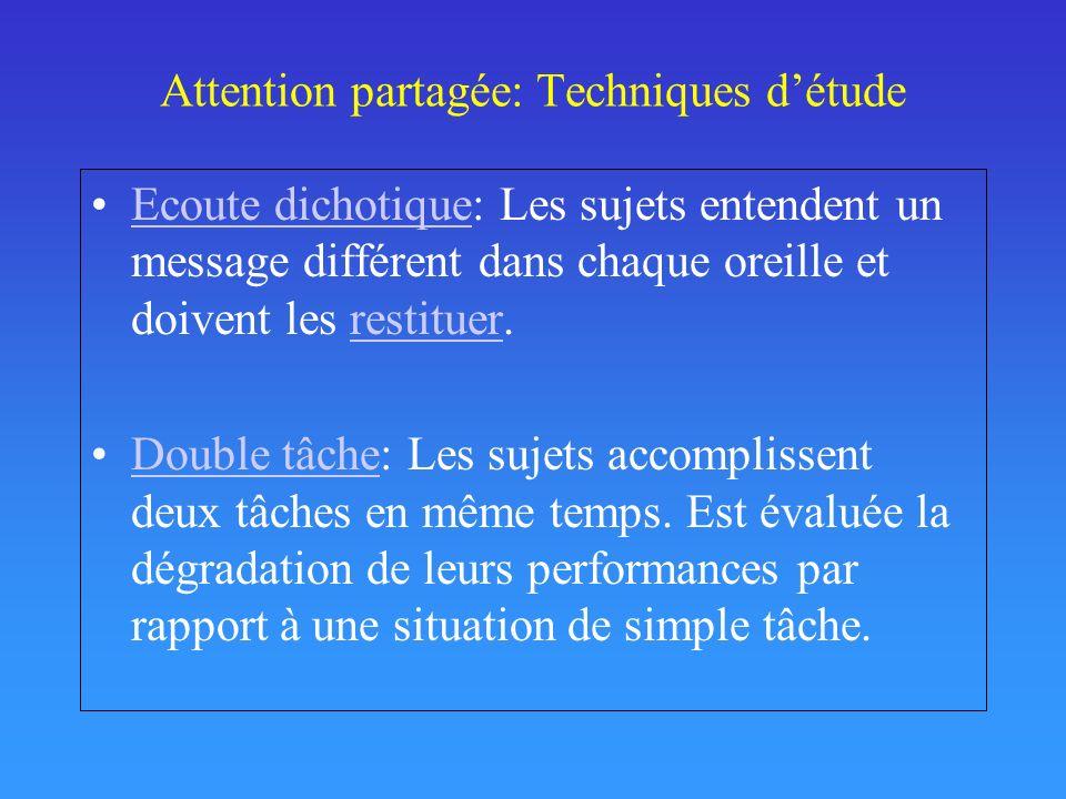 Attention partagée: Techniques d'étude