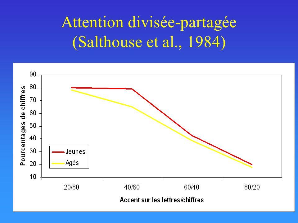 Attention divisée-partagée (Salthouse et al., 1984)