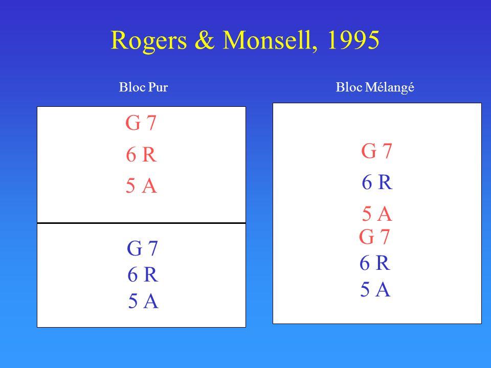 Rogers & Monsell, 1995 G 7 G 7 6 R 6 R 5 A 5 A G 7 G 7 6 R 6 R 5 A 5 A