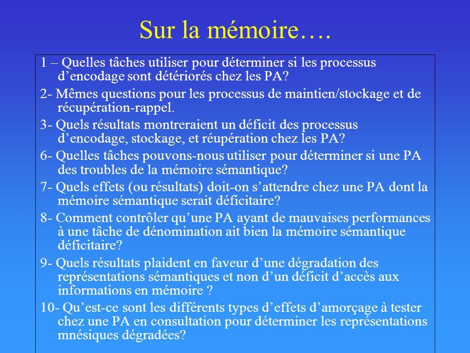 Sur la mémoire…. 1 – Quelles tâches utiliser pour déterminer si les processus d'encodage sont détériorés chez les PA