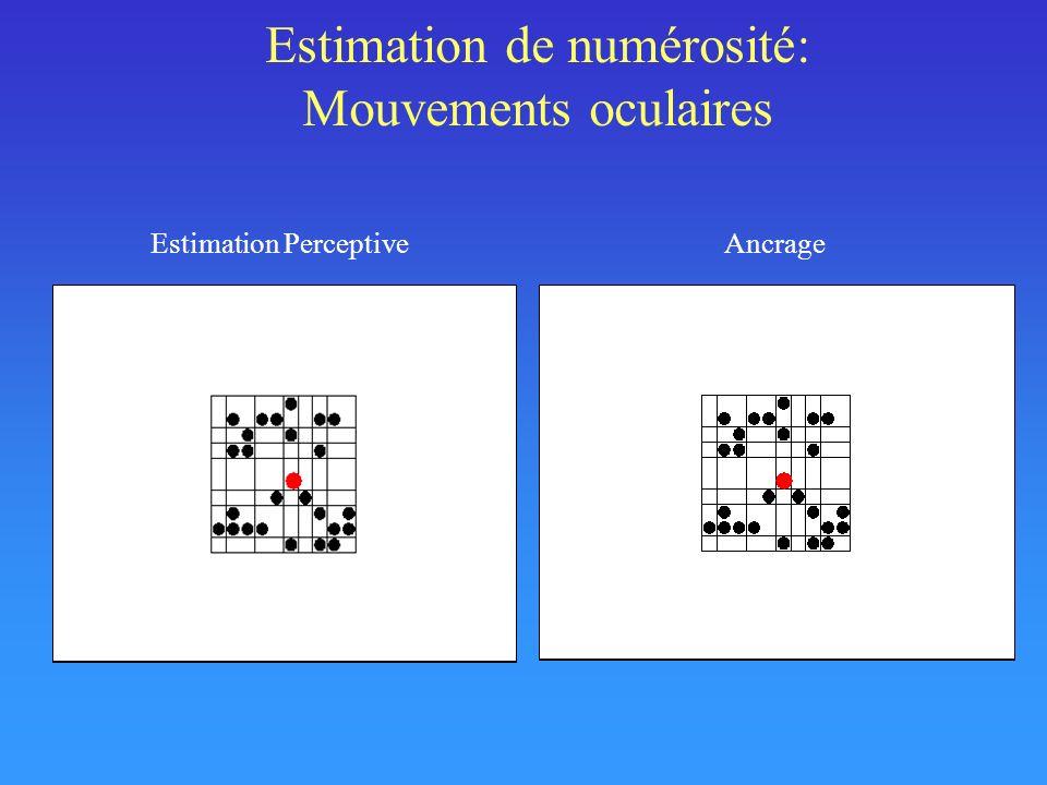 Estimation de numérosité: Mouvements oculaires