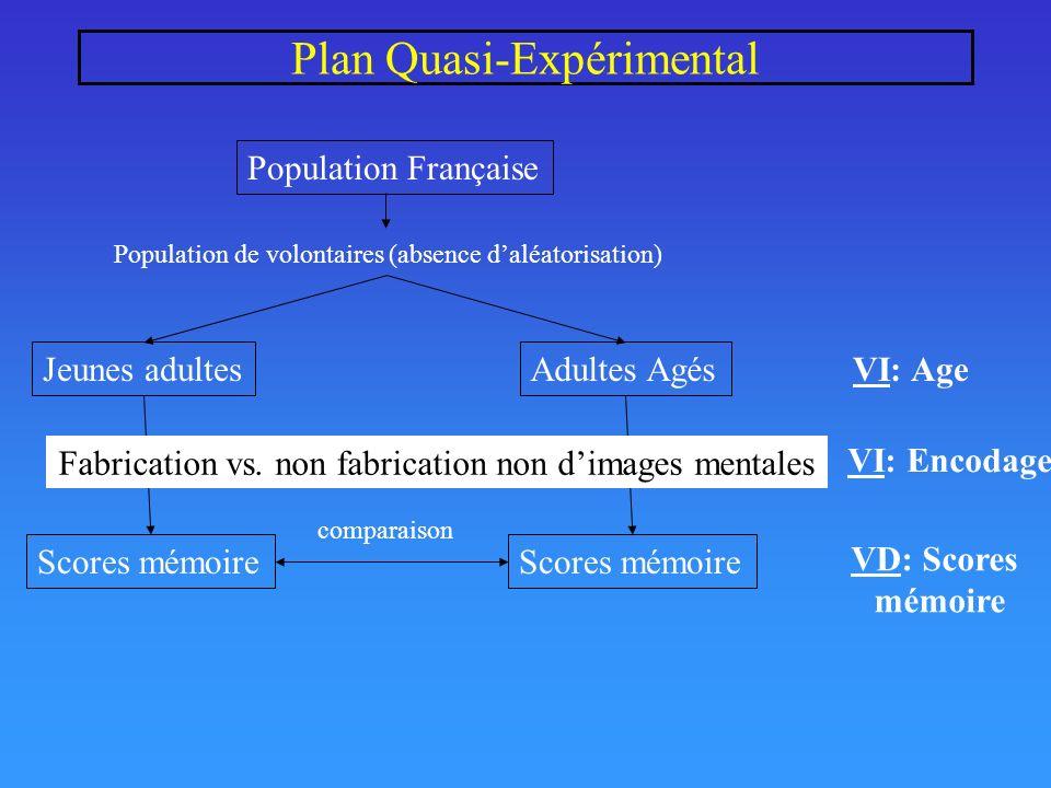 Plan Quasi-Expérimental