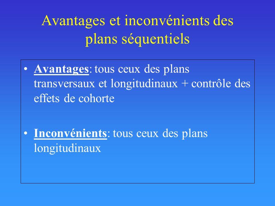 Avantages et inconvénients des plans séquentiels