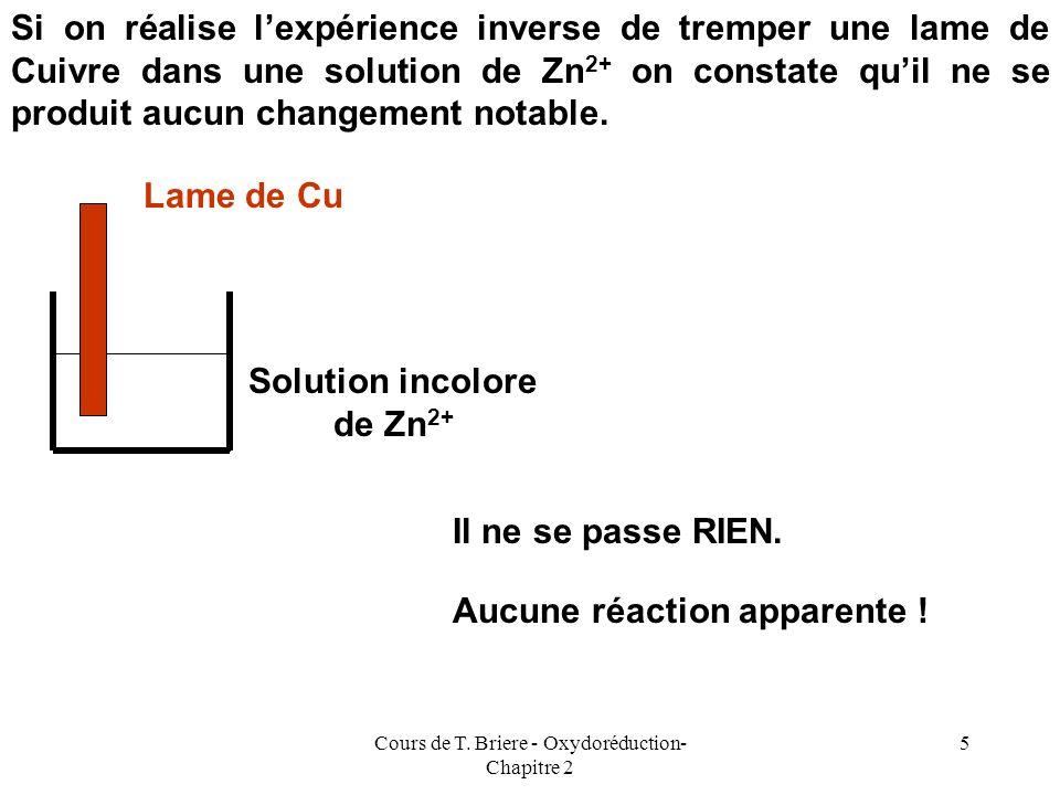 Solution incolore de Zn2+