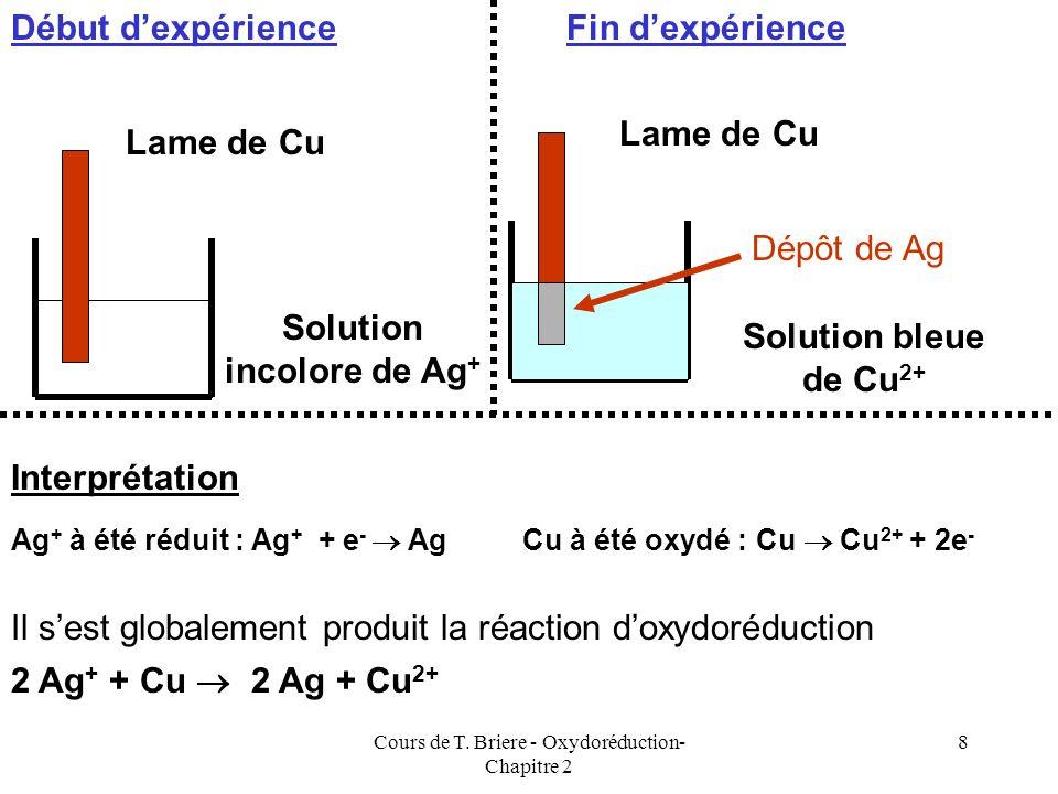 Solution incolore de Ag+