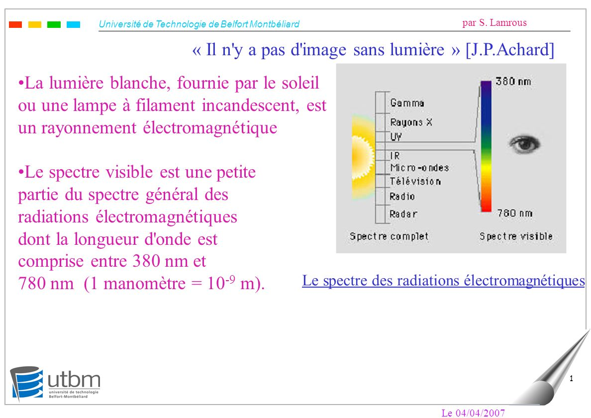 Le spectre des radiations électromagnétiques