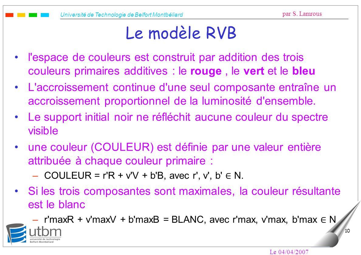 Le modèle RVB l espace de couleurs est construit par addition des trois couleurs primaires additives : le rouge , le vert et le bleu.