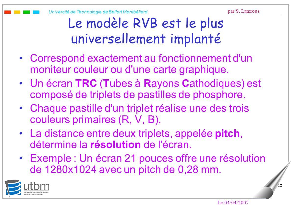 Le modèle RVB est le plus universellement implanté