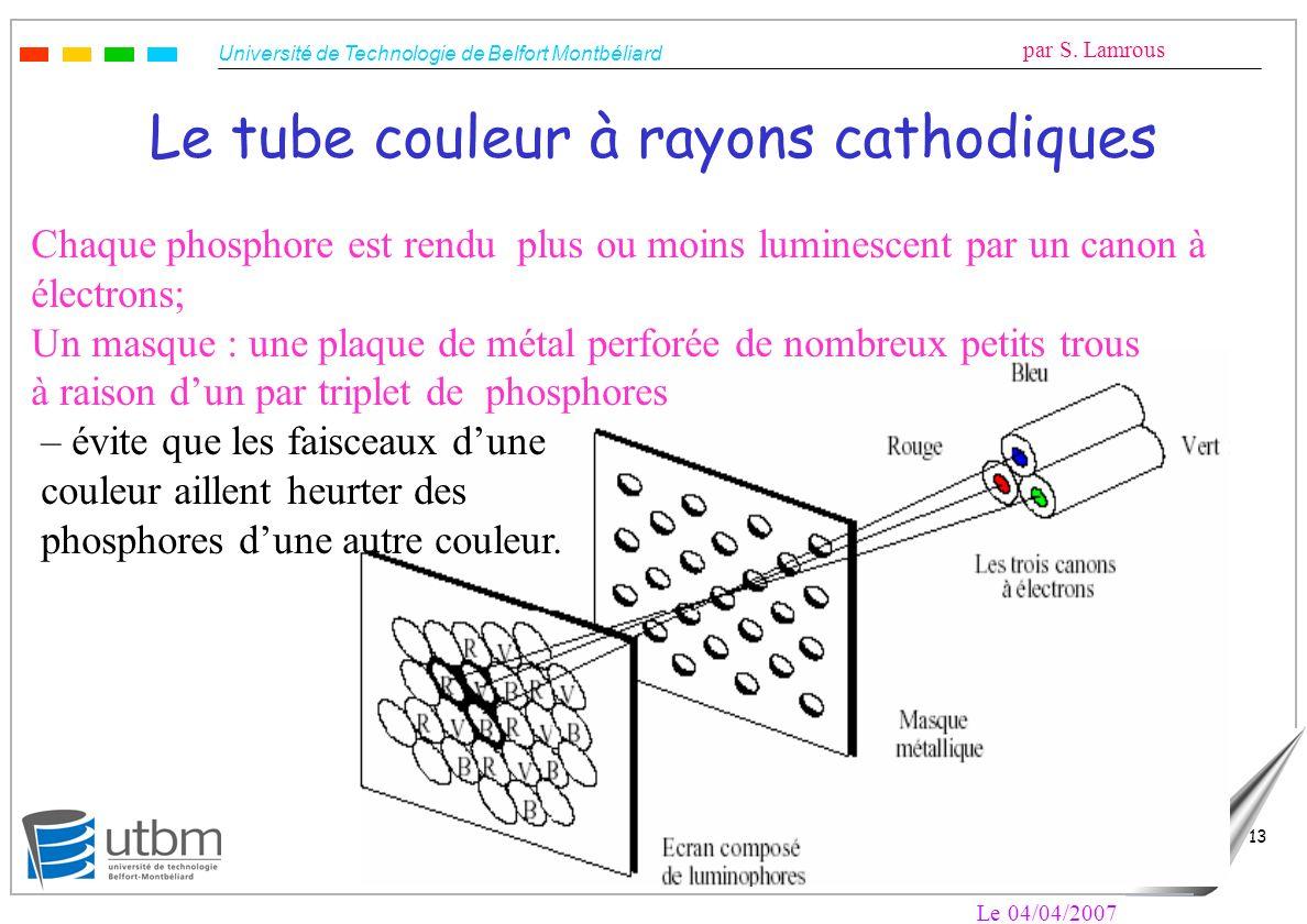 Le tube couleur à rayons cathodiques