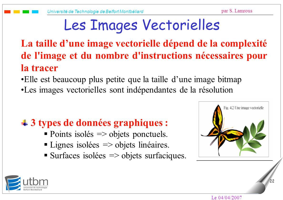 Les Images Vectorielles