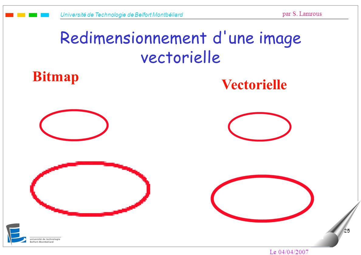 Redimensionnement d une image vectorielle