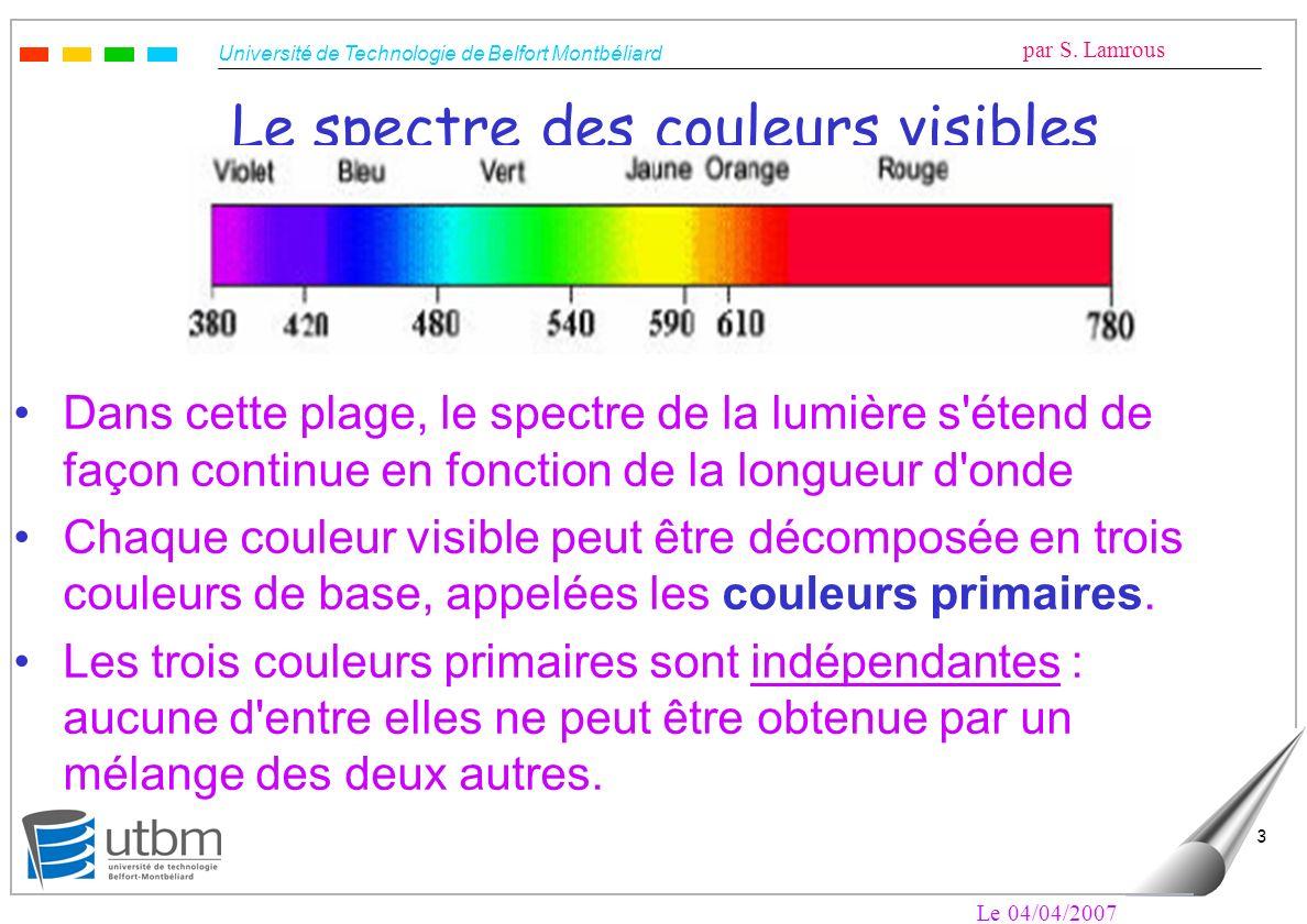 Le spectre des couleurs visibles