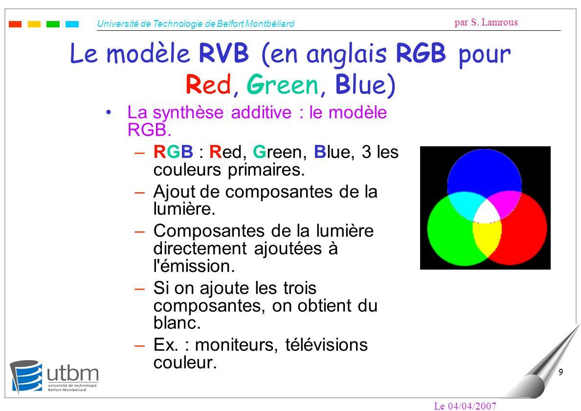 Le modèle RVB (en anglais RGB pour Red, Green, Blue)